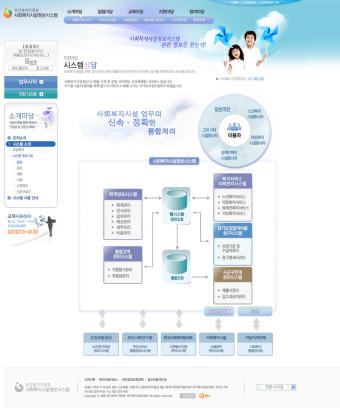보건복지가족부_사회복지시설정보시스템