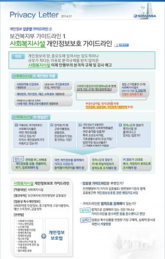 [Privacy Letter] 보건복지부 개인정보가이드라인 1 - 사회복지시설! 안행부의 본격적규제 예고