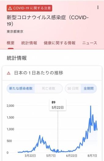 COCOA 일본 코로나 확진자 접촉확인 어플