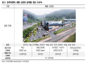 쌍용양회, JYP, 레고켐바이오, 한국비엔씨