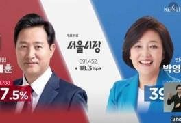 오세훈 서울시장 발 부동산 정책 변화의 키는 2030 표심이다....