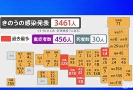 뉴스로 일본어 발음 연습하기(2021.4.8 일본 코로나 확진자수)