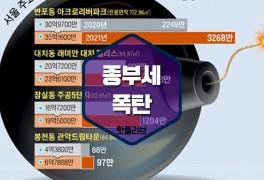 종부세 236억 잠실 레이크팰리스 / 송파을 지역구 배현진 의원