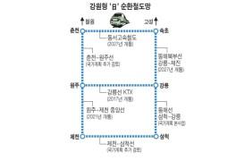 [강원일보]강원도 주요 철도 노선 올해 12월 착공...2027년...