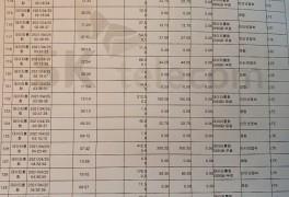손정민 의혹 반포한강공원 사건 (방구석코난 VS 네티즌수사대)