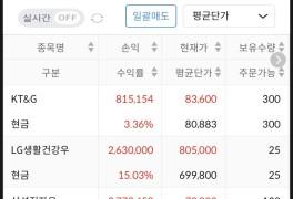 국내 보유 주식 2Q21 점검(KT&G, LG생활건강우, 삼성전자우...