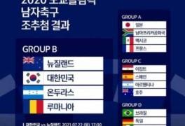 도쿄 올림픽 축구 중계 일정 조편성