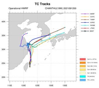 14호 태풍 찬투  - 9월 17일 남해안 -부산 직접 영향 예상! (9월 12일 21시 업데이트)