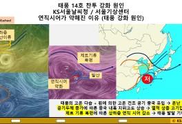 태풍 찬투 다시 강해진 이유 및 경로 일본으로, 부산 날씨 (태풍...