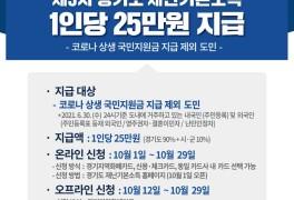 경기도 재난지원금 전도민 지급 대상 신청방법