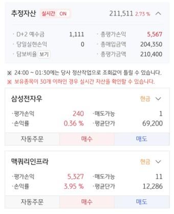 [매수] 삼성전자우 1주 매수 (앱테크 계좌 최초 매수)