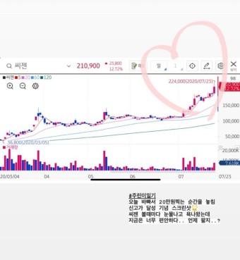 주식 1년차 주린이 일기 '씨젠' 수익률 공개!