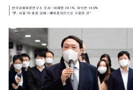 윤석열 사퇴 후 지지율 그리고 사주풀이