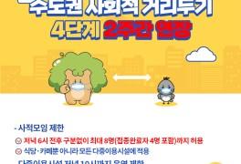 10월 31일까지 수도권 사회적 거리두기 4단계 2주간 연장