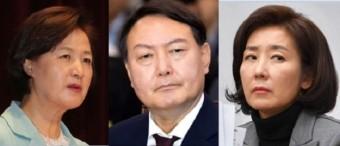 《김두일 시론》  추미애, 윤석열, 나경원: 프로필 비교