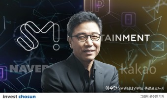 [Invest]네이버·카카오의 SM엔터 지분 인수 경쟁…'이수만 제국' 끝나나