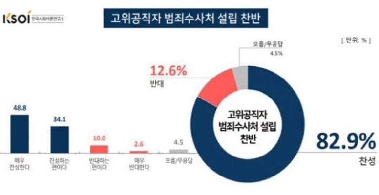 자유한국당 뭐땜에 해산위기 까지 온거