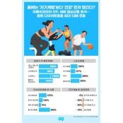 """""""새해엔 다이어트""""…쇼핑사이트 G9서 축구분석사이트 운동용품 판매 급증 축구분석사이트"""