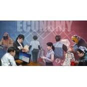 labor productivity-2019 tally
