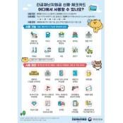 """""""재난지원금 신청 5분 안에 끝""""…일부 카드사 한때 사정지연 처리 지연(종합)"""