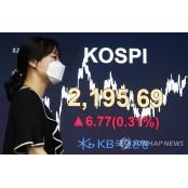 한국증시 대표 종목들도 비대면·바이오·배터리 독주체제
