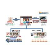 불법 성인 사이트 수차례 제작·유포한 프로그래머 구속 일본성인사이트