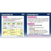 목포시 11일부터 '긴급재난지원금' 신청