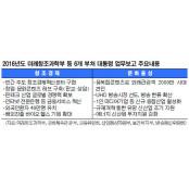 판교·상암, 창업·문화콘텐츠 허브 된다… 6개 부처 올 온라인카지노 창업 업무보고