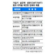 유아·어린이용 치약에도 '가습기 살균제' 성분 닥터라민