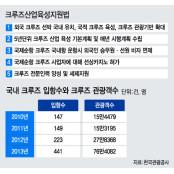 [런치리포트]선상 오픈카지노 열리나 카지노배팅