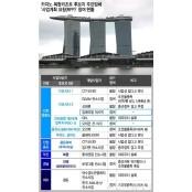카지노리조트, 인천·진해·여수 등 6개 사업자 카지노사업계획서 접수