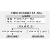 [김종철 기자의 퓨전 리더십&롤모델] 책임감