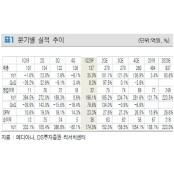 """[Hot-Line] """"메디아나, 코로나19 수혜로 사상 HOT 최대 실적 달성 전망"""""""