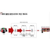 해외 서버 음란사이트 19곰닷컴 150개 접속 막는다 19곰닷컴