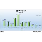 81.5조원이 불법도박 판에 성인릴게임 ··· 합법 사행 성인릴게임 산업 3.6배