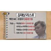 유재석 2500만원, 송가인 3500만원...김구라가 밝힌 '연예인 행사비' 연예인