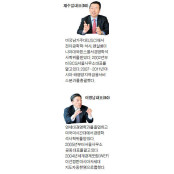 [S&F 경영학] 과거 성공방정식 버리고 오프라인야마토게임 리더십