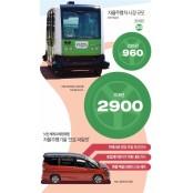 [글로벌 이슈 리포트] 자율주행자동차 선점에