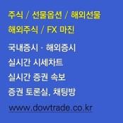 답답한 증권 상황, 실시간야간선물 주식 선물옵션 해외선물 실시간야간선물 실시간차트 확인하라