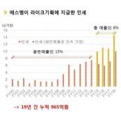 """KB운용 """"SM-이수만 개인회사 SM성향 합병해야"""""""