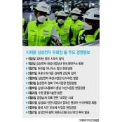 정의선 회동·中 출장·대규모 투자…이재용 '뉴 출장만남 삼성' 향한 행보 가속도