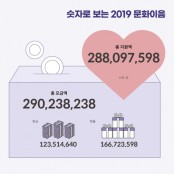 경기문화재단 '문화이음' 2억9천만원 이음 모금