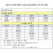 배구팬, '한국전력, LIG에 고군분투토토사이트 우세한 경기 전망' 고군분투토토사이트