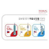 텐가 글로벌 판매 60개국 중 일본텐가 한국, 매출 성장률 2위