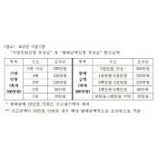 스포츠토토, 체육진흥투표권 비대면판매 신고포상제 실시
