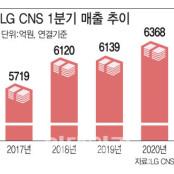 LG CNS, 코로나19에도 매출·영업익 동반성장…클라우드사업 호조