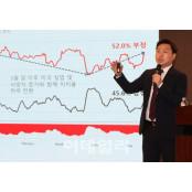 """[웰스투어2020]""""경제 곧 회복한다, 중국 유망주식 주식 비중 높여라"""" 중국 유망주식"""