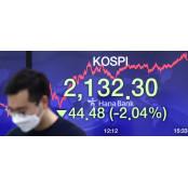 코로나 2차 대유행 증시 오나…아시아 증시 일제히 증시 급락