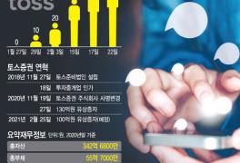 1800만명 앱 발판 토스증권…메기될까, 찻잔속 태풍 될까