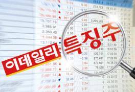[특징주]다날, 페이코인 '업비트' 원화마켓서 삭제…'약세'